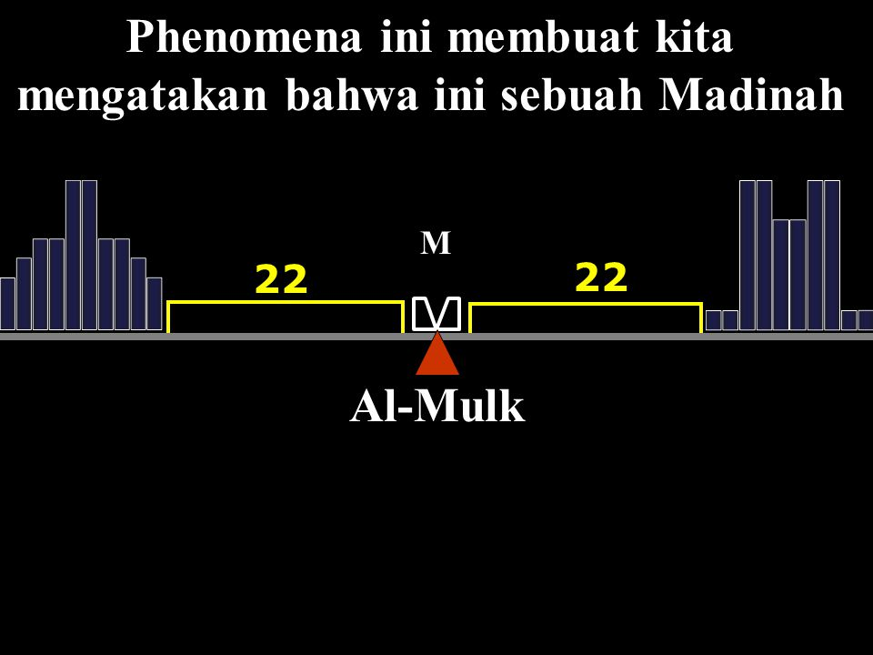 Phenomena ini membuat kita mengatakan bahwa ini sebuah Madinah