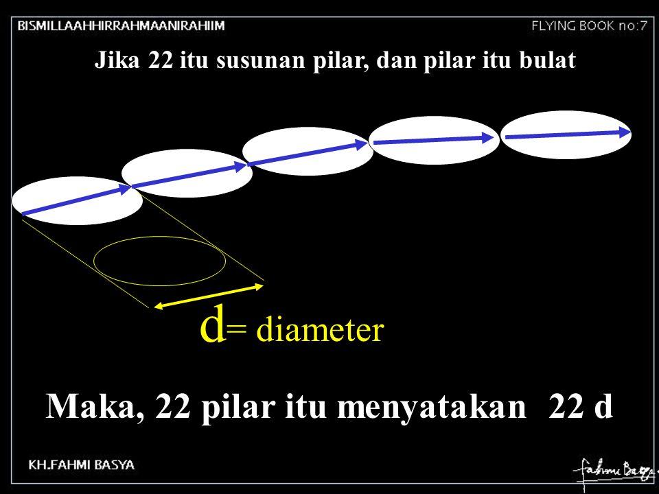d = diameter Maka, 22 pilar itu menyatakan 22 d