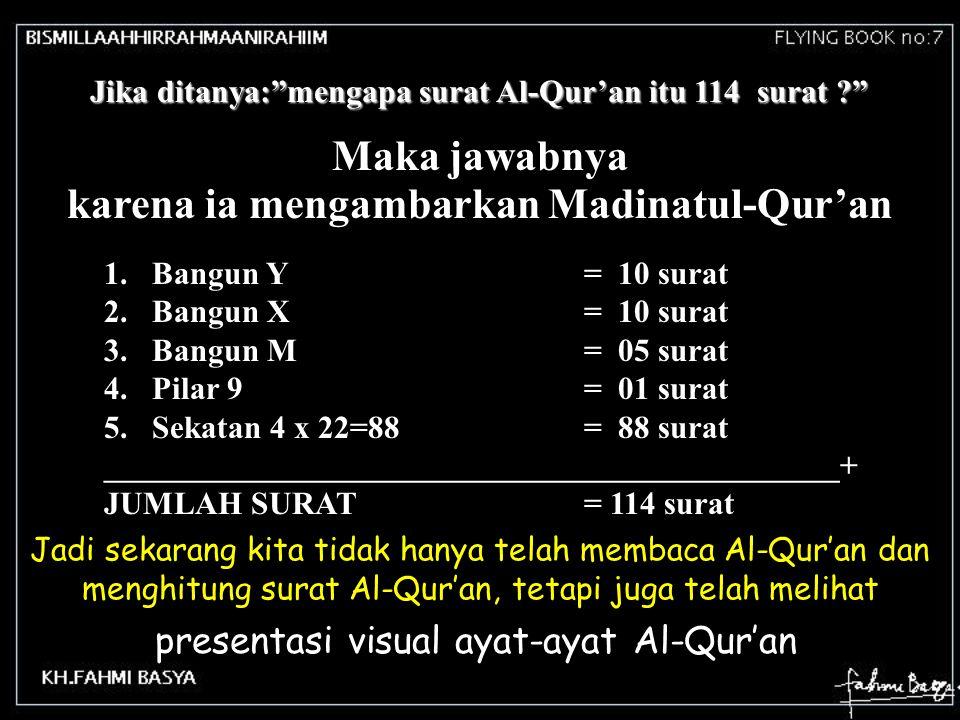 Maka jawabnya karena ia mengambarkan Madinatul-Qur'an