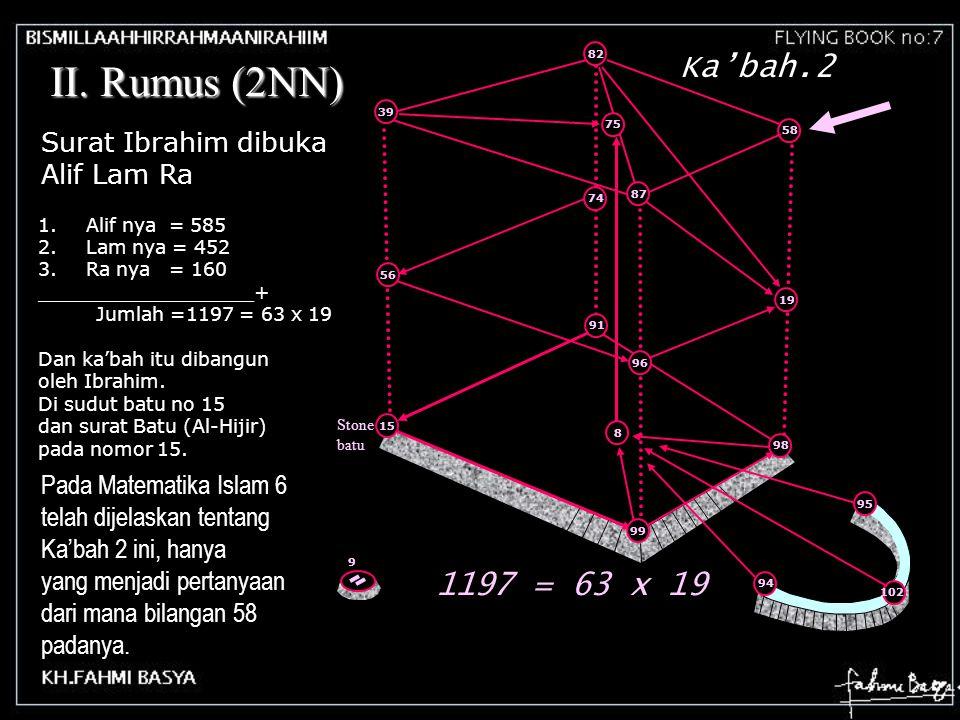 II. Rumus (2NN) Ka'bah.2 1197 = 63 x 19 Surat Ibrahim dibuka