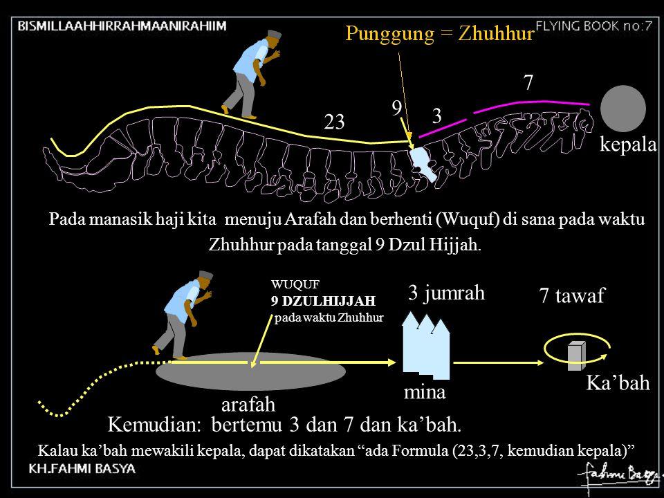 Zhuhhur pada tanggal 9 Dzul Hijjah.