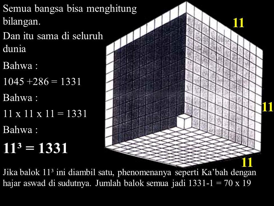 11³ = 1331 11 11 11 Semua bangsa bisa menghitung bilangan.