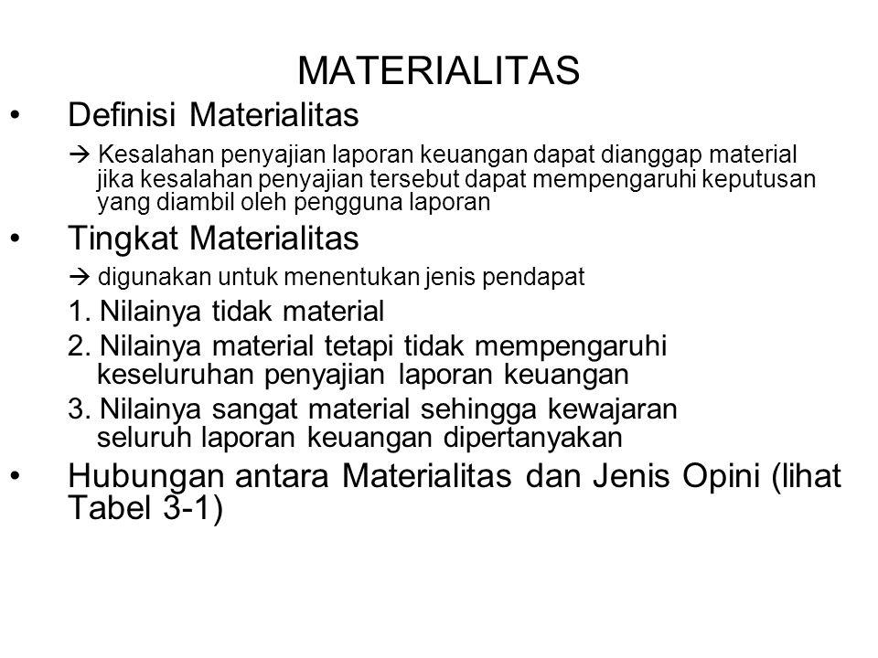 MATERIALITAS Definisi Materialitas Tingkat Materialitas
