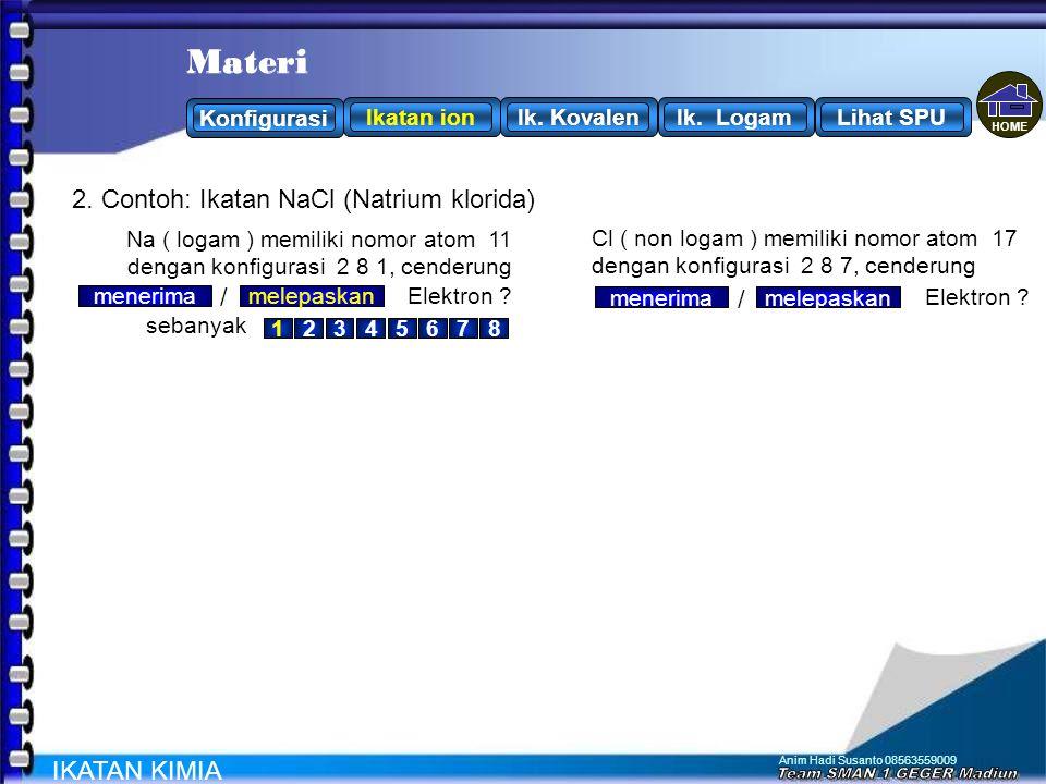 Materi Materi 2. Contoh: Ikatan NaCl (Natrium klorida) / /