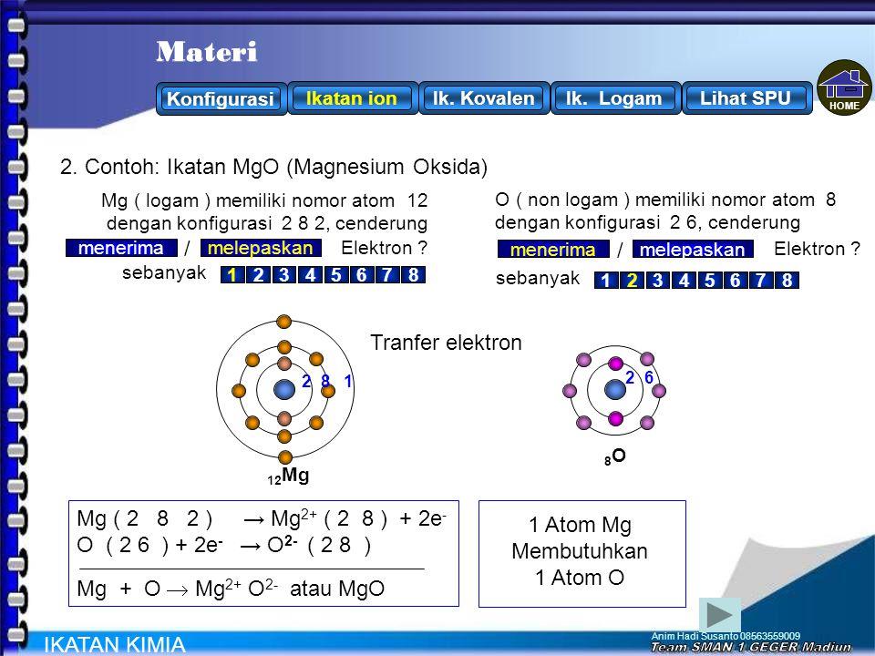 Materi Materi 2. Contoh: Ikatan MgO (Magnesium Oksida) / /