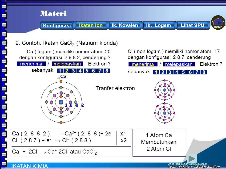 Materi Materi 2. Contoh: Ikatan CaCl2 (Natrium klorida) / /