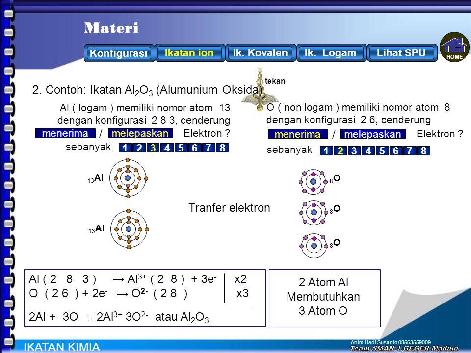 Materi Materi 2. Contoh: Ikatan Al2O3 (Alumunium Oksida) / /