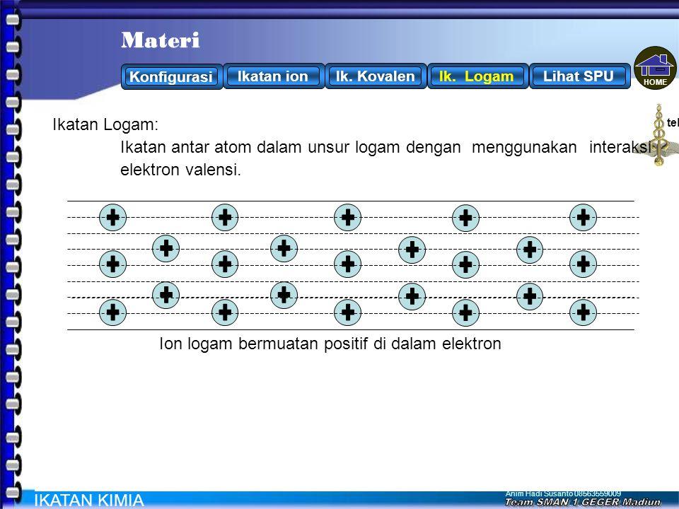 Materi Materi Ikatan Logam: