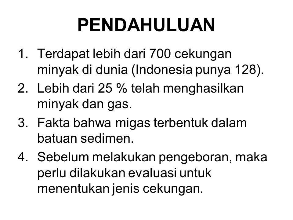 PENDAHULUAN Terdapat lebih dari 700 cekungan minyak di dunia (Indonesia punya 128). Lebih dari 25 % telah menghasilkan minyak dan gas.
