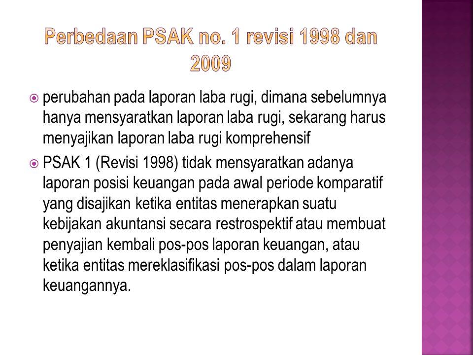 Perbedaan PSAK no. 1 revisi 1998 dan 2009