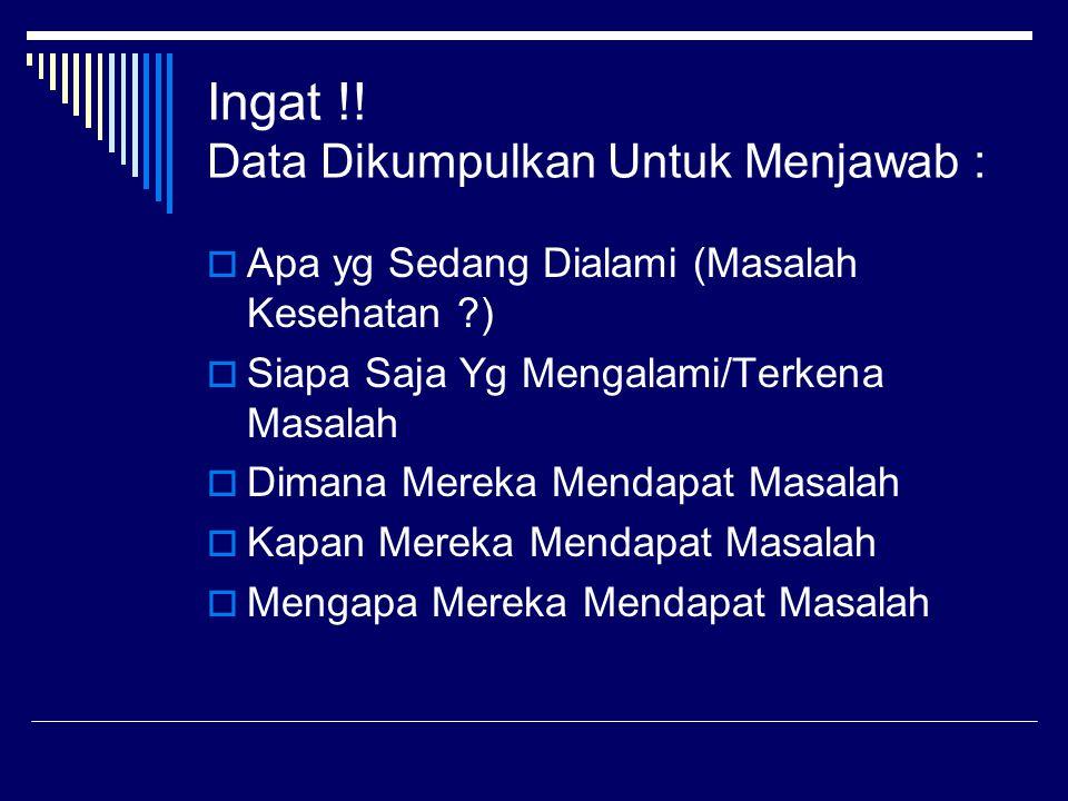 Ingat !! Data Dikumpulkan Untuk Menjawab :