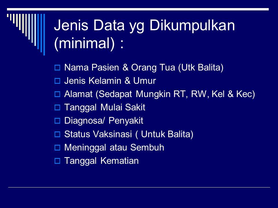 Jenis Data yg Dikumpulkan (minimal) :