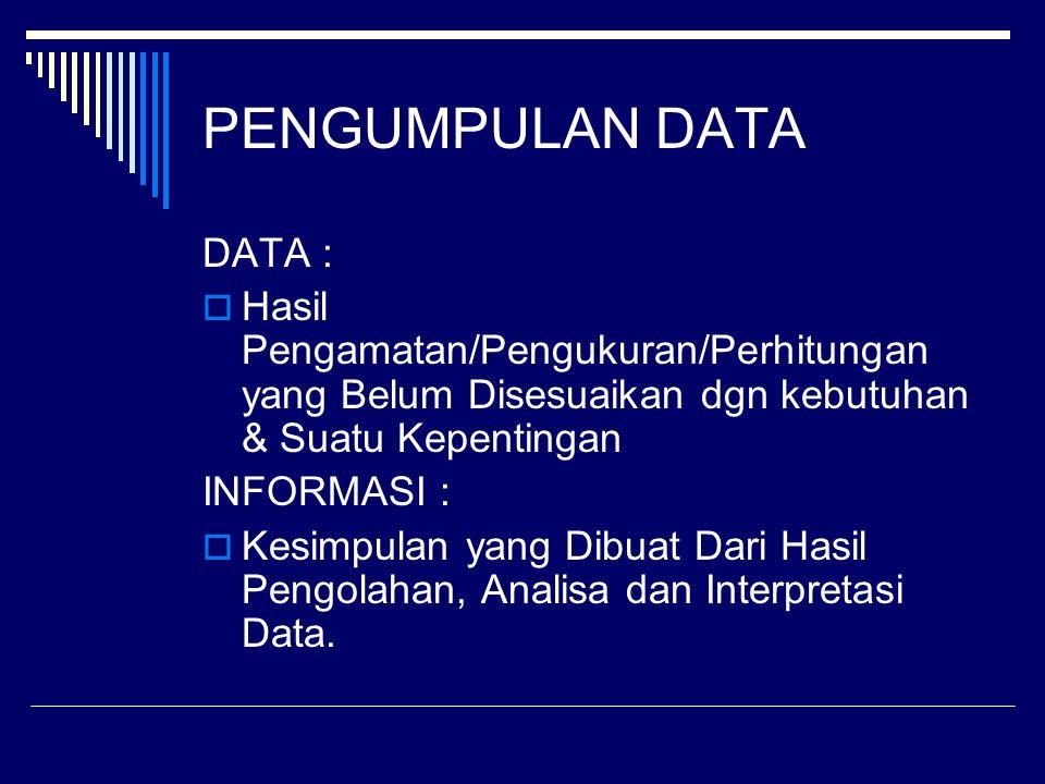 PENGUMPULAN DATA DATA :