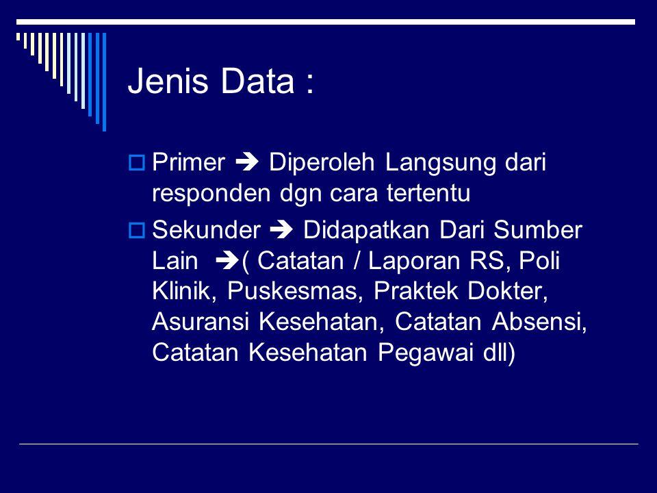 Jenis Data : Primer  Diperoleh Langsung dari responden dgn cara tertentu.