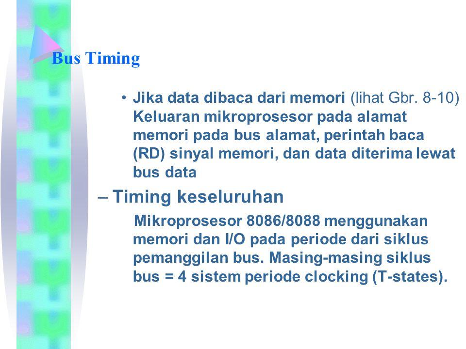 Bus Timing Timing keseluruhan