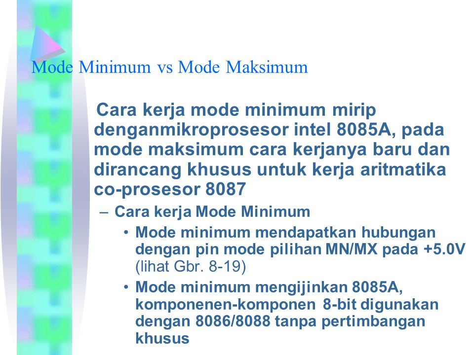 Mode Minimum vs Mode Maksimum