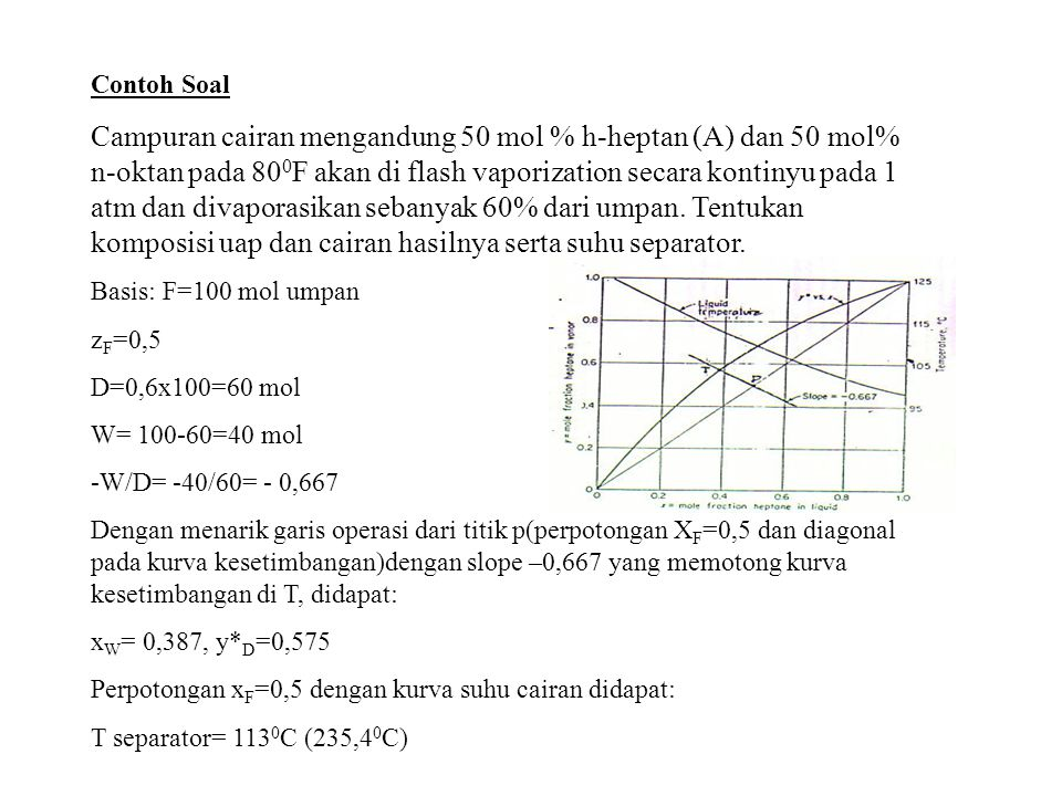 Modul ppt download 15 contoh soal campuran ccuart Image collections