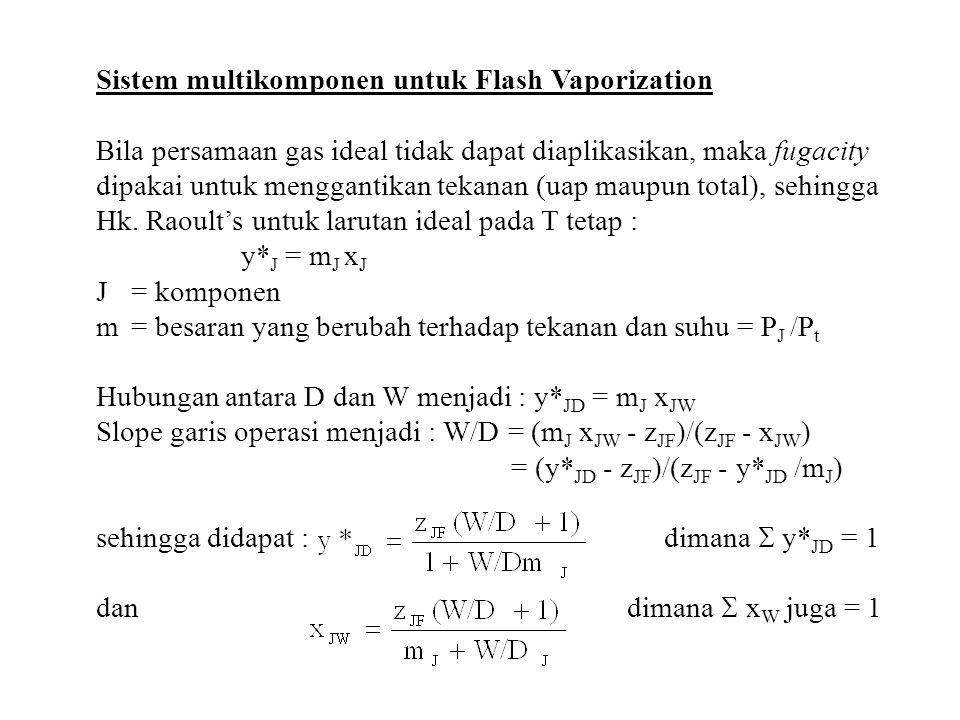 Sistem multikomponen untuk Flash Vaporization