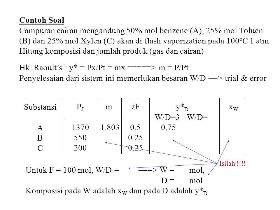 Campuran cairan mengandung 50% mol benzene (A), 25% mol Toluen
