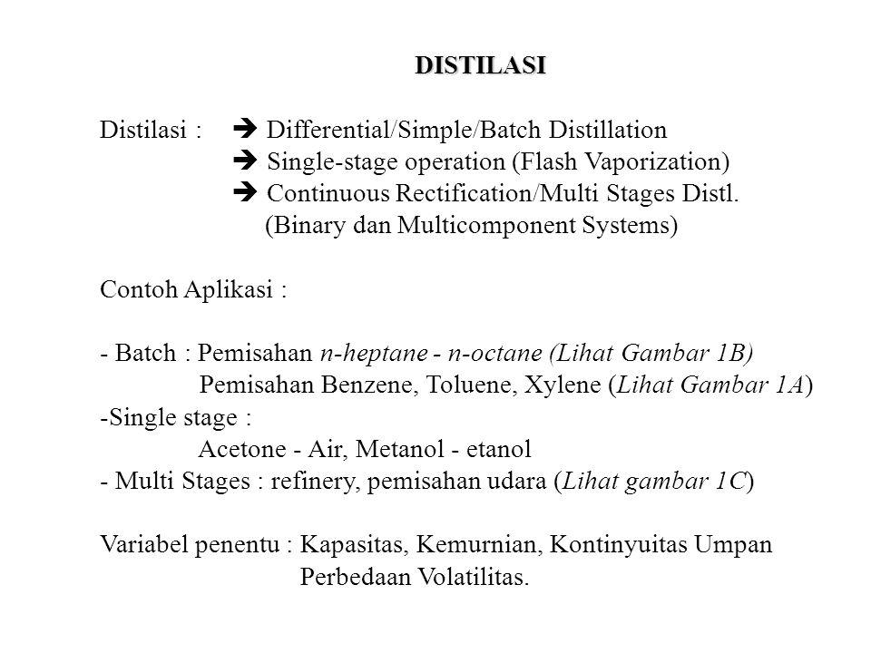 DISTILASI Distilasi :  Differential/Simple/Batch Distillation.  Single-stage operation (Flash Vaporization)