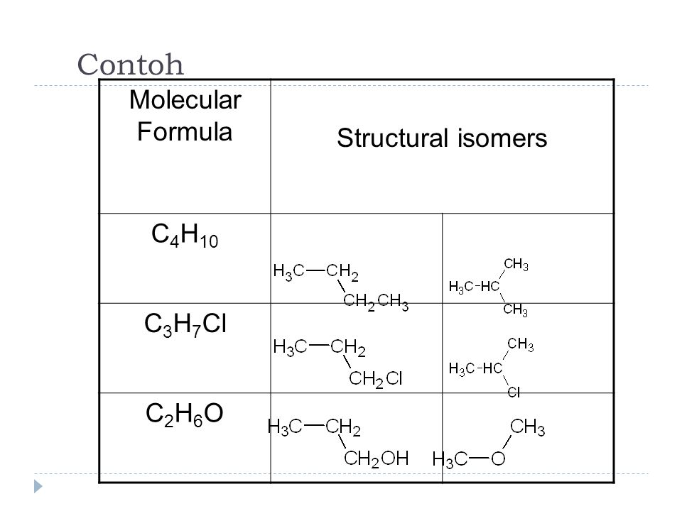 Contoh Molecular Formula Structural isomers C4H10 C3H7Cl C2H6O