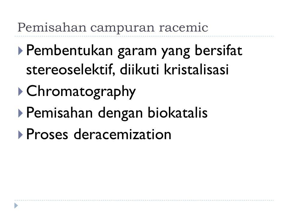 Pemisahan campuran racemic