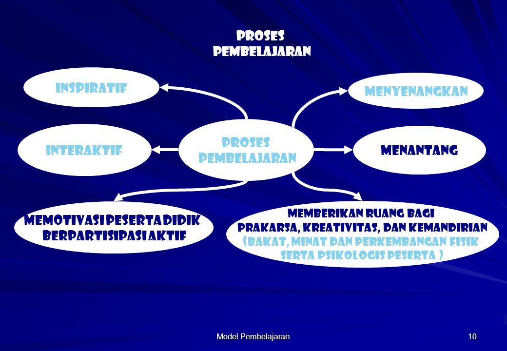 memotivasi peserta didik berpartisipasi aktif
