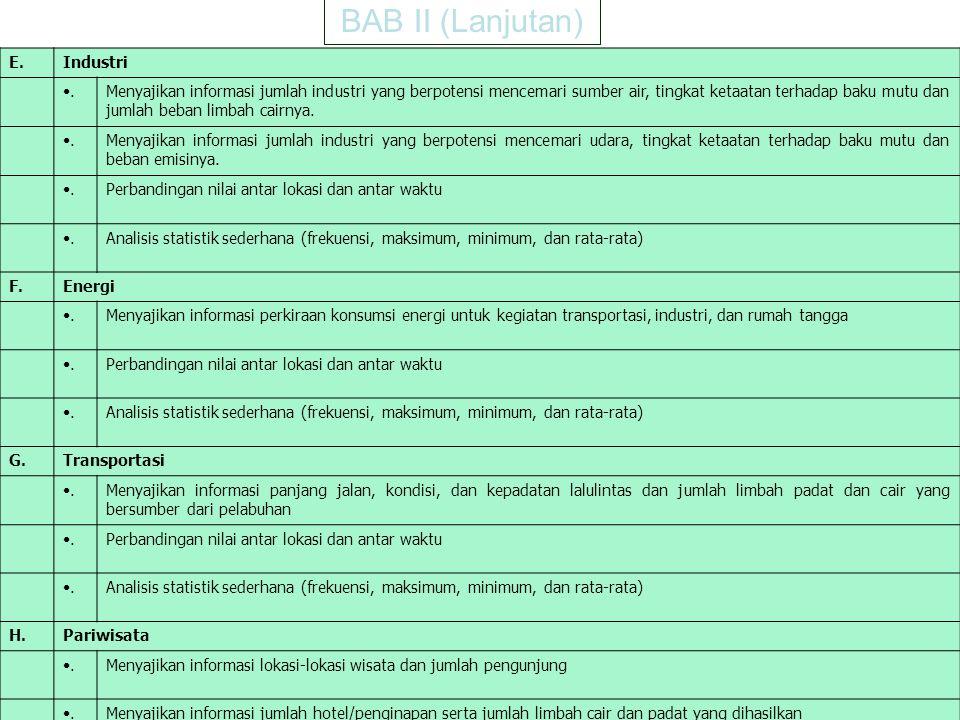 BAB II (Lanjutan) E. Industri .