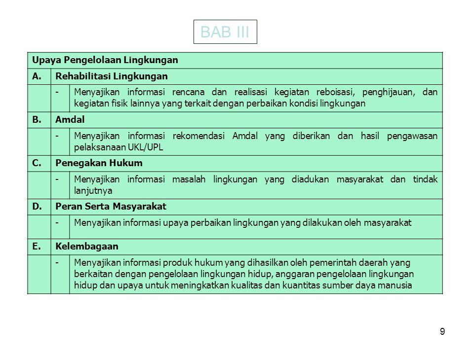 BAB III Upaya Pengelolaan Lingkungan A. Rehabilitasi Lingkungan -