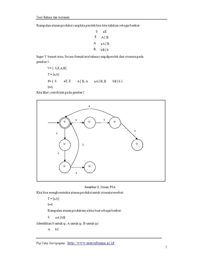 S aE S=S b a http://www.mercubuana.ac.id Teori Bahasa dan Automata