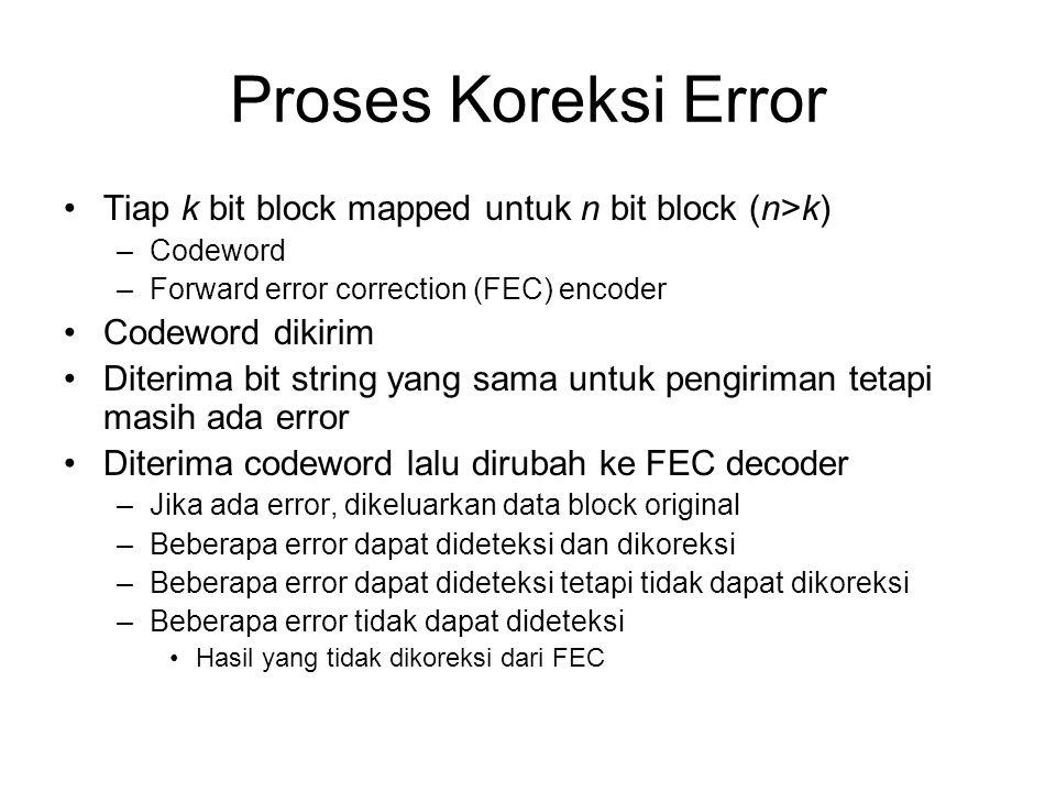Proses Koreksi Error Tiap k bit block mapped untuk n bit block (n>k) Codeword. Forward error correction (FEC) encoder.