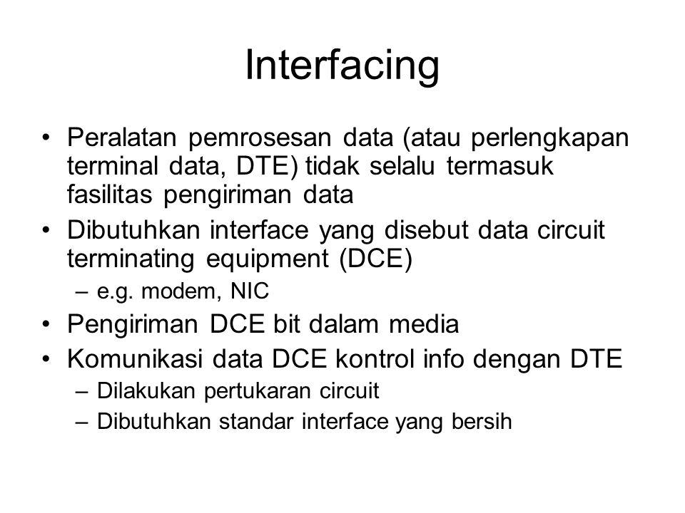 Interfacing Peralatan pemrosesan data (atau perlengkapan terminal data, DTE) tidak selalu termasuk fasilitas pengiriman data.
