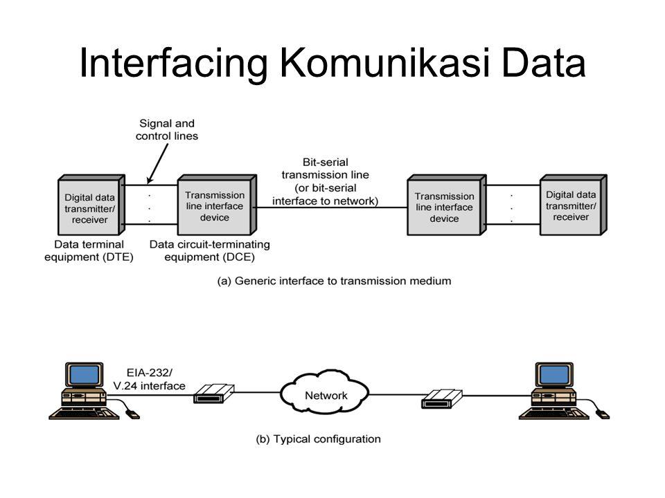 Interfacing Komunikasi Data