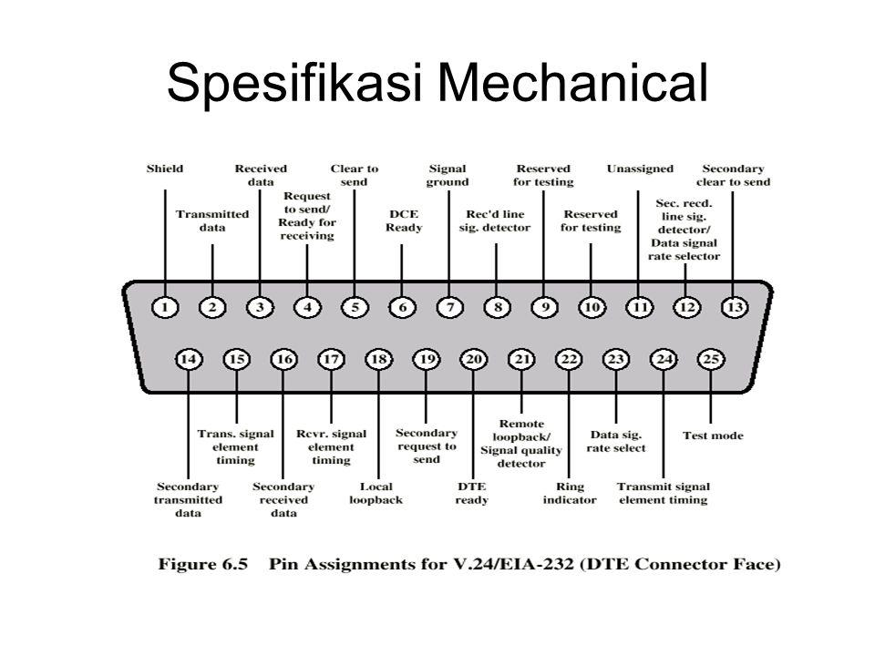 Spesifikasi Mechanical