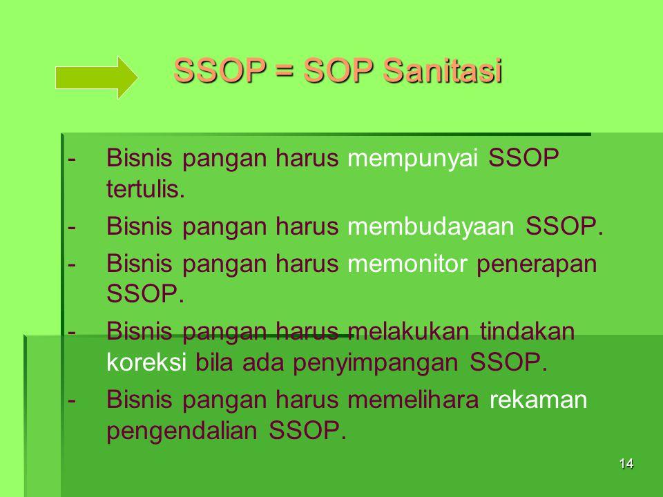 SSOP = SOP Sanitasi - Bisnis pangan harus mempunyai SSOP tertulis.