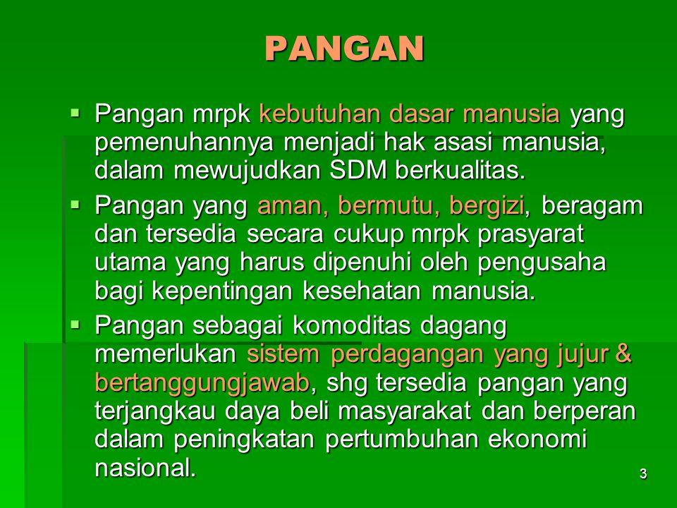 PANGAN Pangan mrpk kebutuhan dasar manusia yang pemenuhannya menjadi hak asasi manusia, dalam mewujudkan SDM berkualitas.