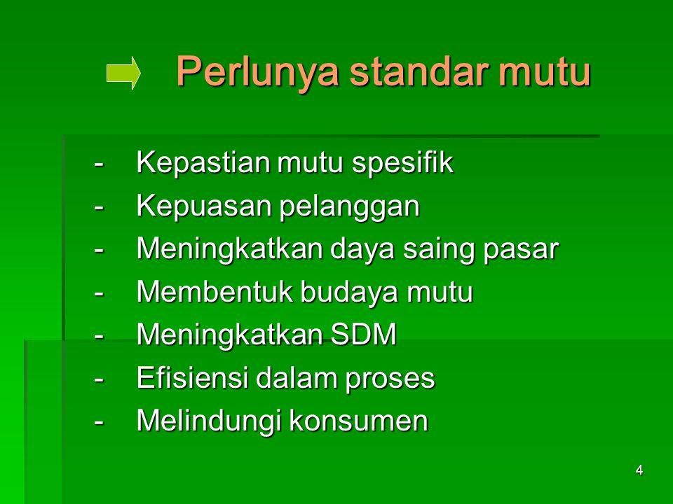Perlunya standar mutu - Kepuasan pelanggan