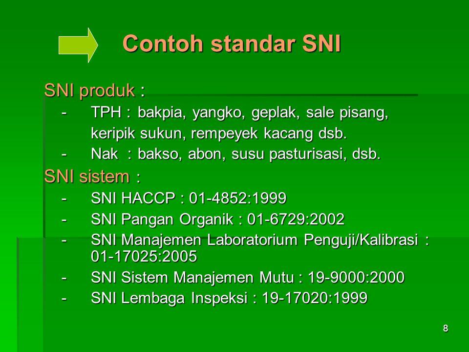 Contoh standar SNI SNI produk : SNI sistem :