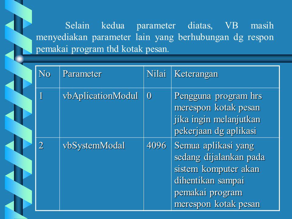 Selain kedua parameter diatas, VB masih menyediakan parameter lain yang berhubungan dg respon pemakai program thd kotak pesan.