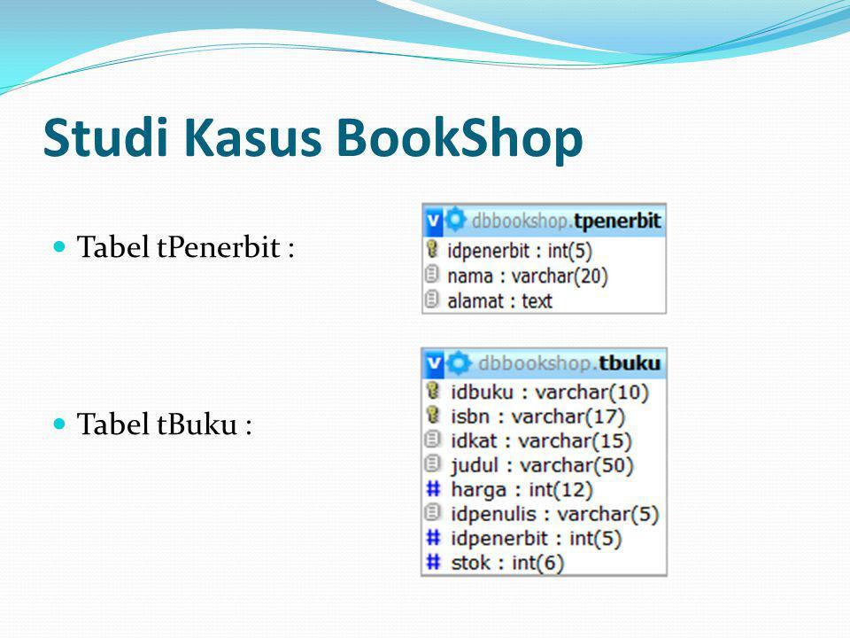 Studi Kasus BookShop Tabel tPenerbit : Tabel tBuku :