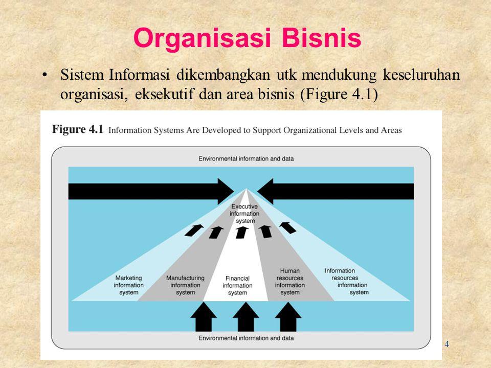 Organisasi Bisnis Sistem Informasi dikembangkan utk mendukung keseluruhan organisasi, eksekutif dan area bisnis (Figure 4.1)