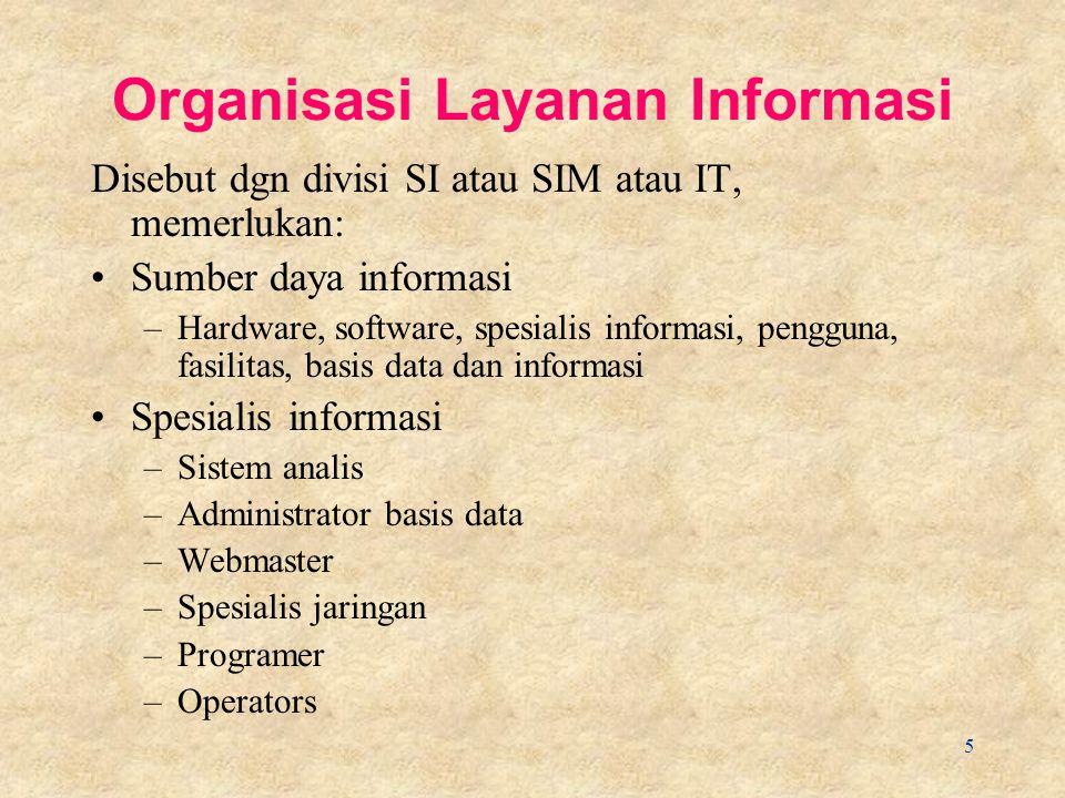 Organisasi Layanan Informasi