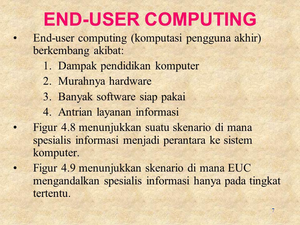 END-USER COMPUTING End-user computing (komputasi pengguna akhir) berkembang akibat: Dampak pendidikan komputer.