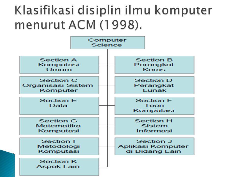 Klasifikasi disiplin ilmu komputer menurut ACM (1998).
