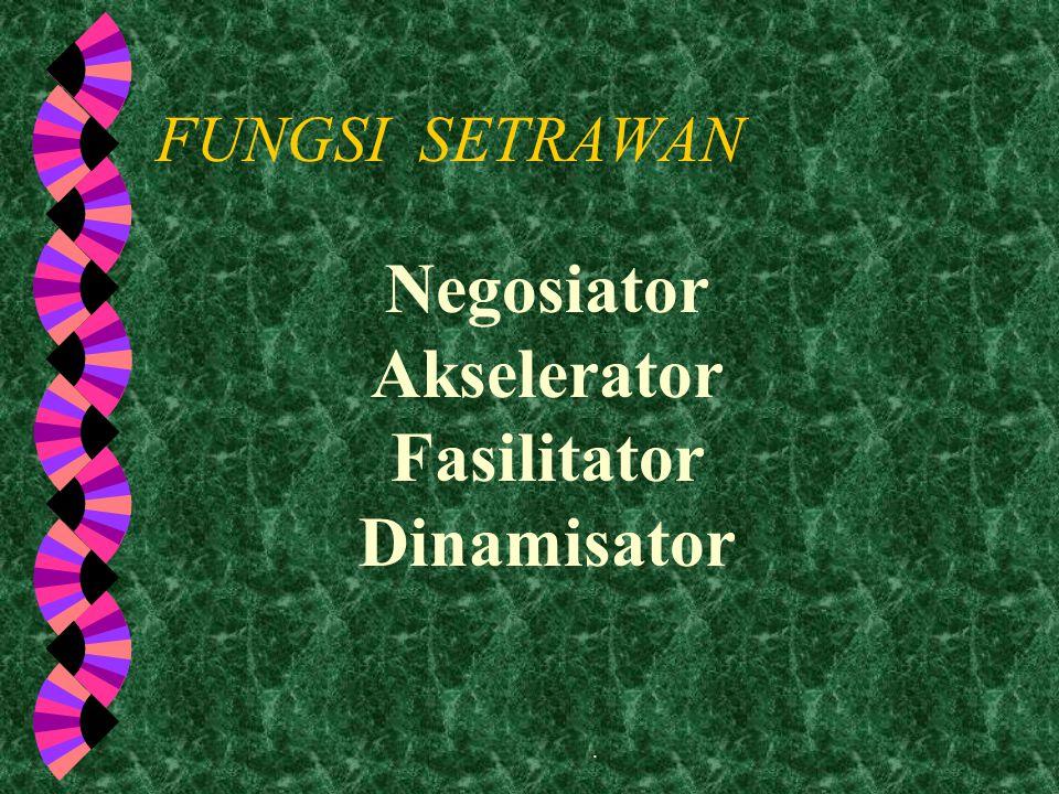 Akselerator Dinamisator