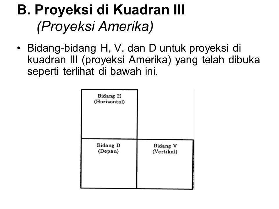 B. Proyeksi di Kuadran III (Proyeksi Amerika)