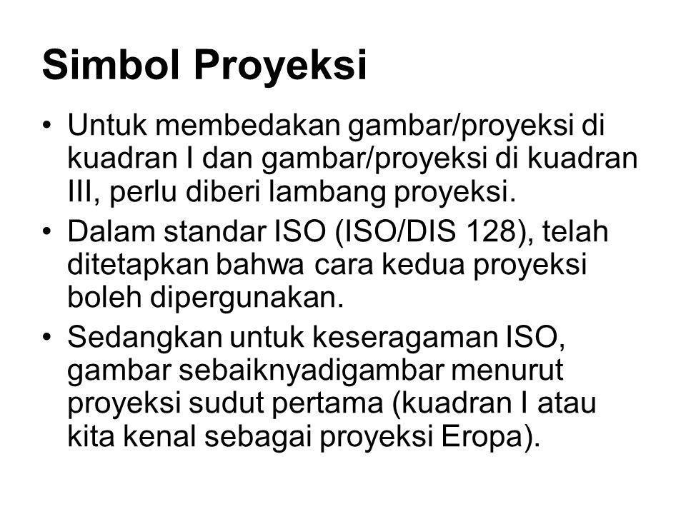 Simbol Proyeksi Untuk membedakan gambar/proyeksi di kuadran I dan gambar/proyeksi di kuadran III, perlu diberi lambang proyeksi.