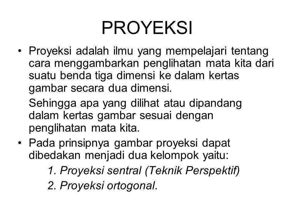 PROYEKSI