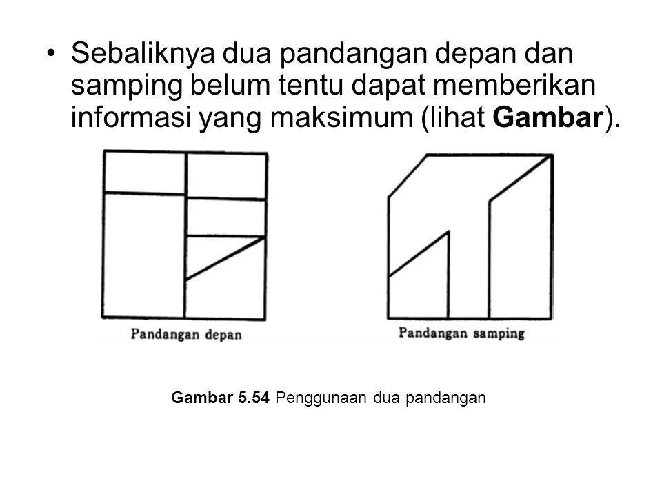 Sebaliknya dua pandangan depan dan samping belum tentu dapat memberikan informasi yang maksimum (lihat Gambar).