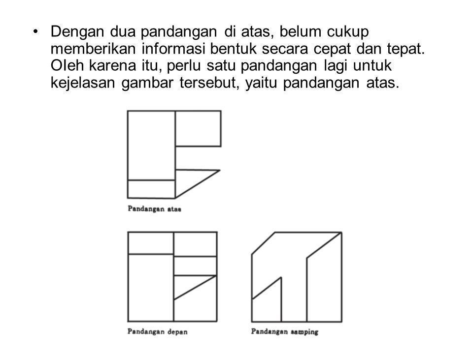 Dengan dua pandangan di atas, belum cukup memberikan informasi bentuk secara cepat dan tepat.